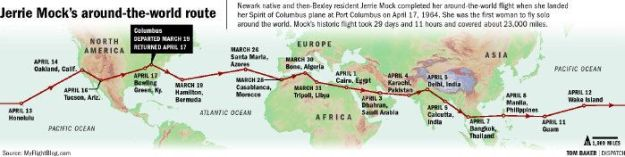 Jerrie's Round World Route - 012