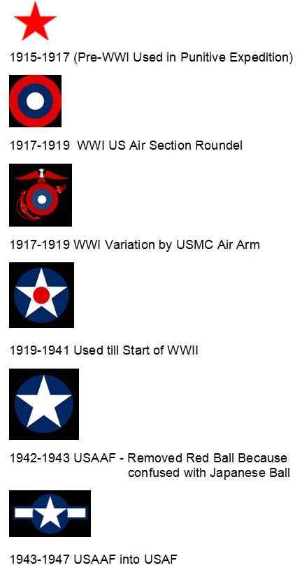 US Aviation Insignia through 1947